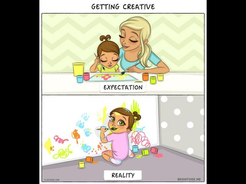 очаквания/реалност