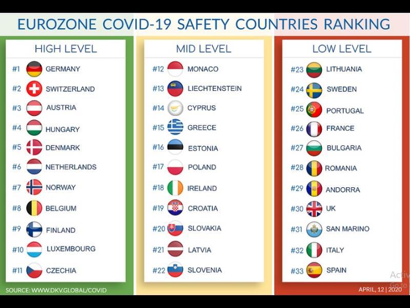 България се оказа далеч от стандартите за борба с коронавируса