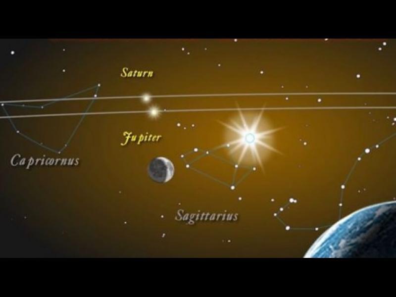 По Коледа ще има съвпад между Юпитер и Сатурн, невиждан от 800 години